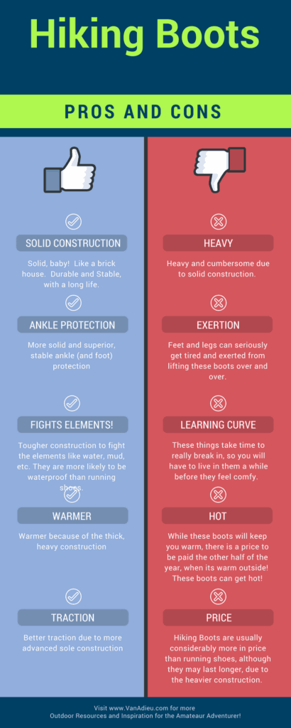 www.VanAdieu.com Presents the Ultimate Infographic for the Pros and Cons of Hiking Boots