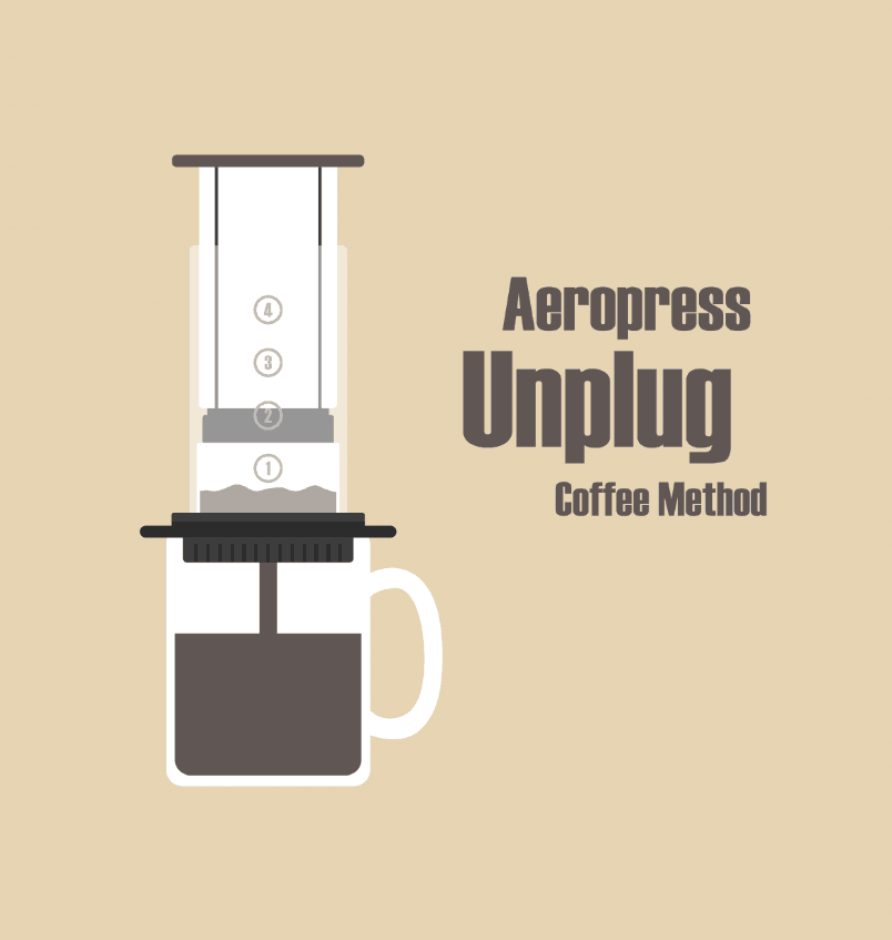 Aeropress coffee method